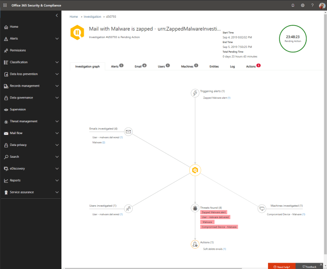 Screenshot showing malware being zapped.