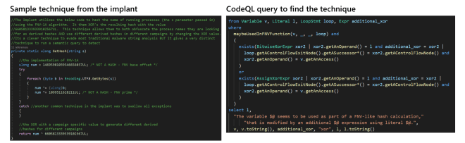 Sample technique from implant with corresponding CodeQL query