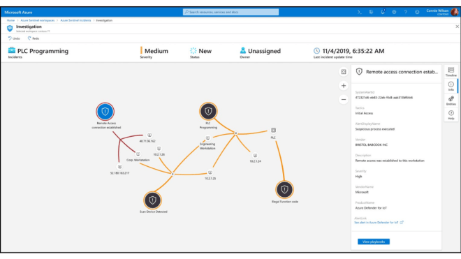 Interactive investigation graph in Azure Sentinel, produced from real-time OT monitoring data generated by Azure Defender for IoT