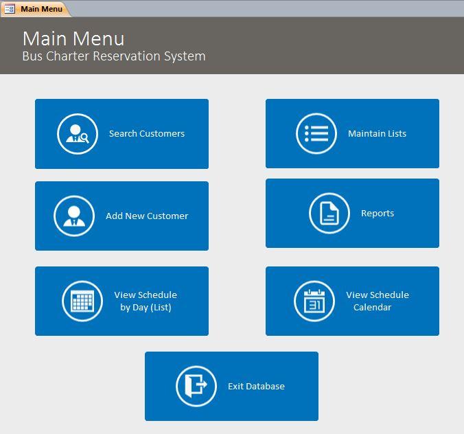 Sql Security Server Database