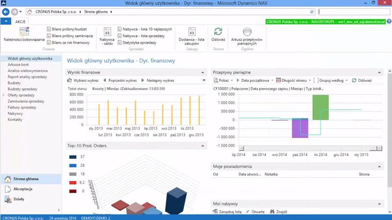 zarządzanie finansami w Microsoft Dynamics NAV - Księgowy