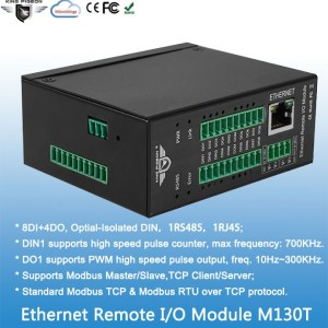 Ethernet Remote IO Module 8DIN+4DO