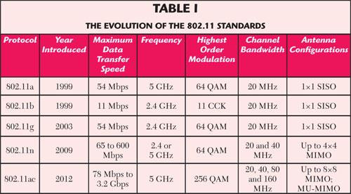 Realtek semiconductor corporation wireless lan