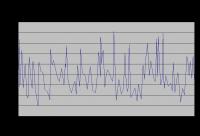 2004 Mazda Tribute MPG data