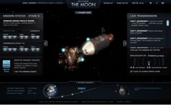 Interactive website with full audio of the original lunar landing mission
