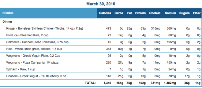 Mike's Diet Journal Entry for March 30 2016