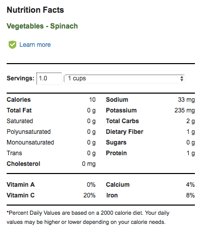 Spinach nutritional information