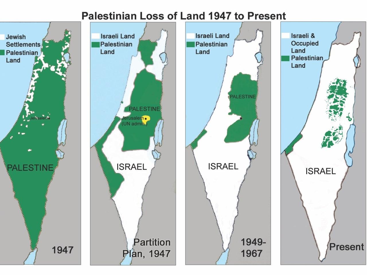 Palestine Archives  4 Change