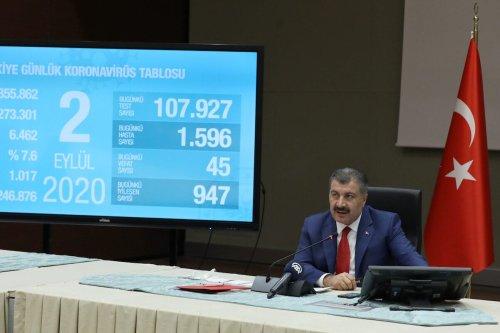 Turkish Health Minister Fahrettin Koca speaks during a press conference held after a meeting of Coronavirus (COVID-19) Scientific Advisory Board in Ankara, Turkey on 2 September 2020. [Ministry of Health of Turkey - Anadolu Agency]