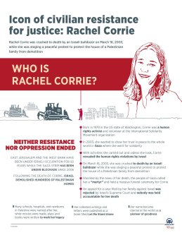 Rachel Corrie was crushed to death by an Israeli bulldozer on March 16, 2003, while she was staging a peaceful protest to protect the house of a Palestinian family from demolition [Saide Nur Taştan / Anadolu Agency]