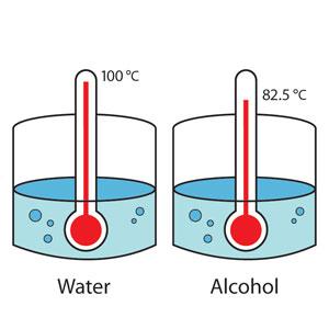 https://i1.wp.com/www.middleschoolchemistry.com/img/content/multimedia/chapter_5/lesson_1/water_alcohol_boil.jpg