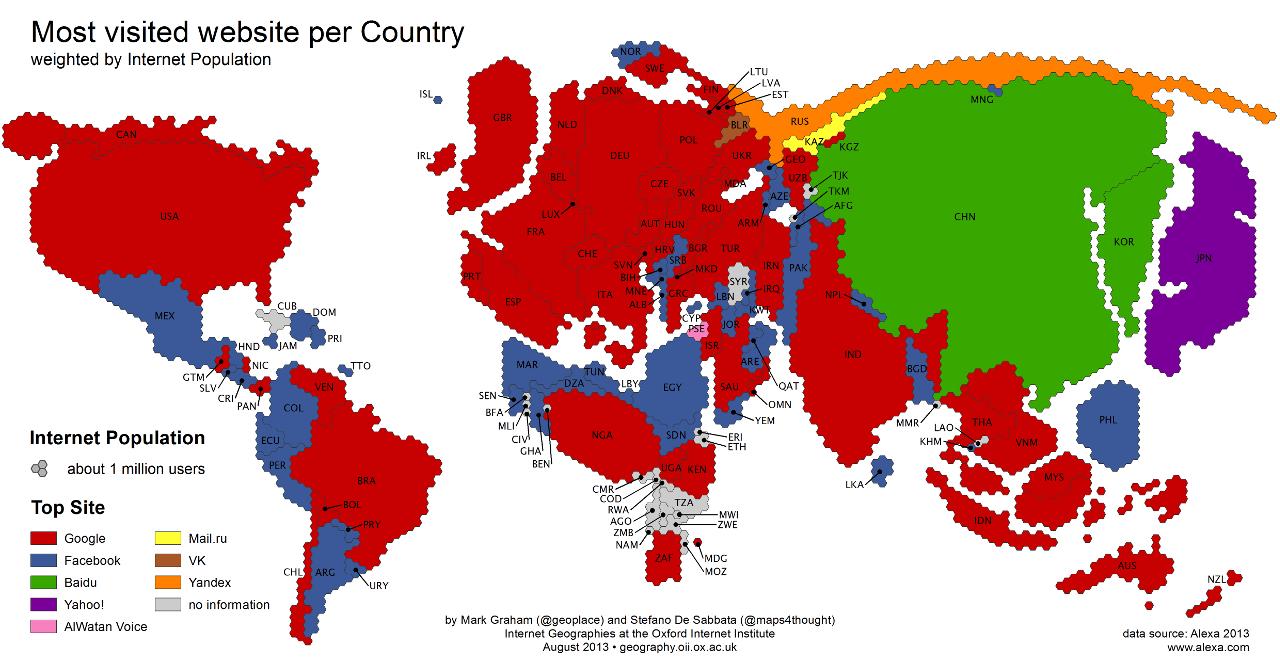 sites-mais-populares-mundo-1280