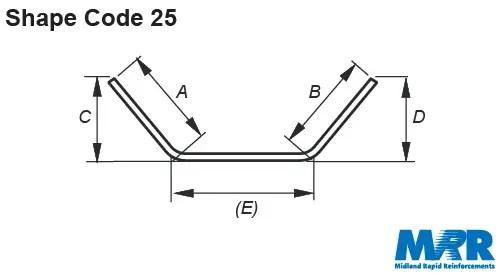 shape-code-25