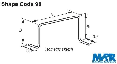 shape-code-98