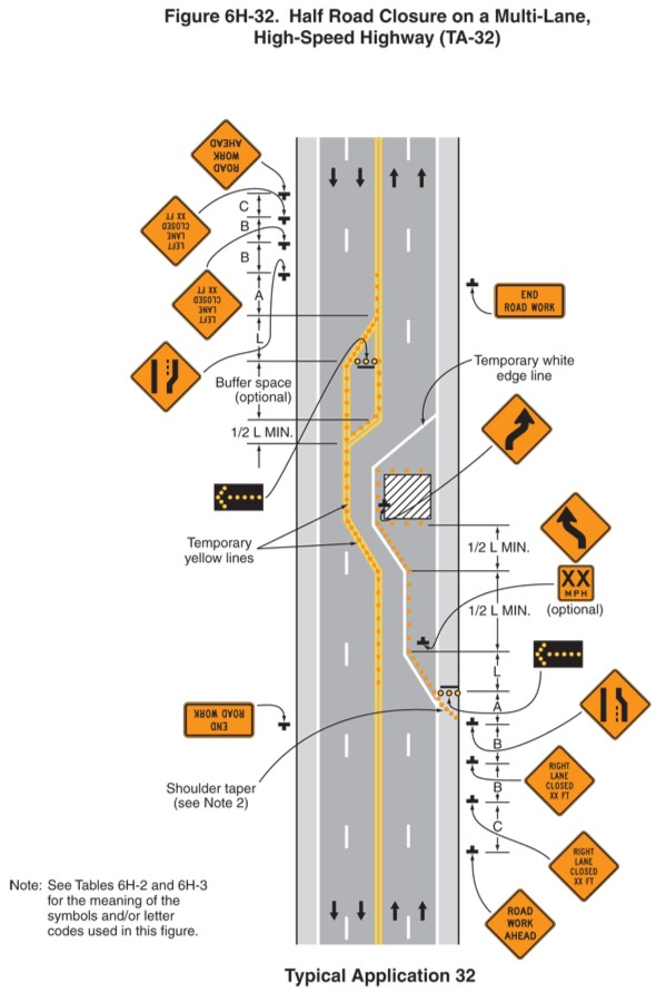 Detailed instructions for half road closure