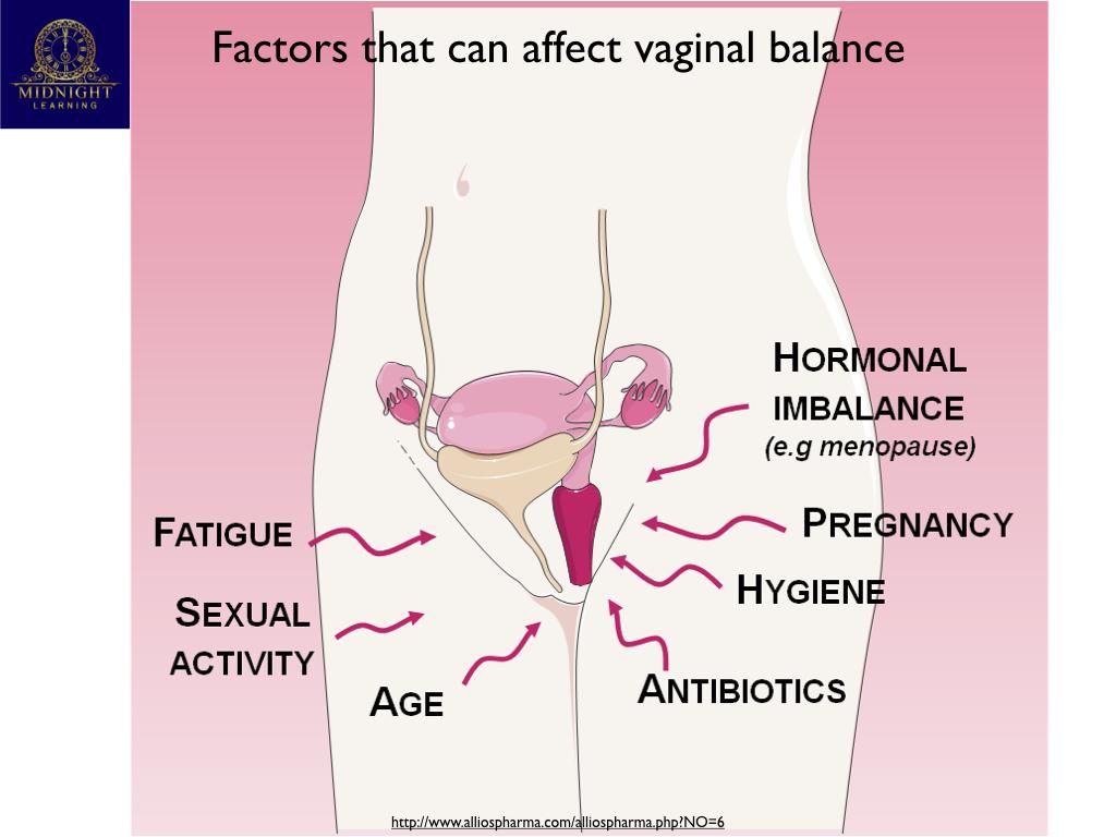 vaginal dryness, vaginal discharge