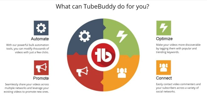 TubeBuddy for YouTube Marketing