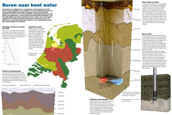 mieke-roth-geothermie-1