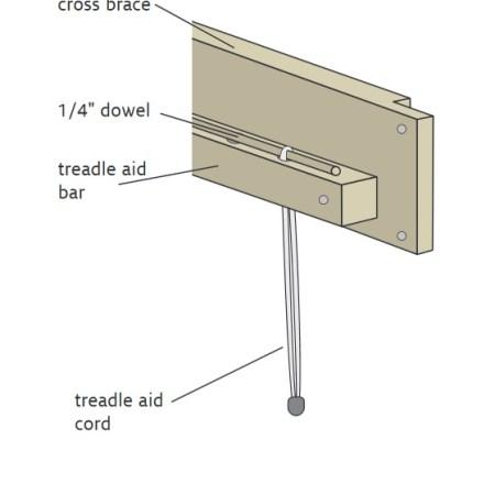 Schacht Treadle Aid