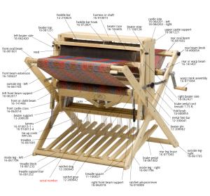 Wolf Loom Parts