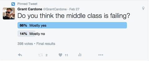 echec-de-la-classe-moyenne