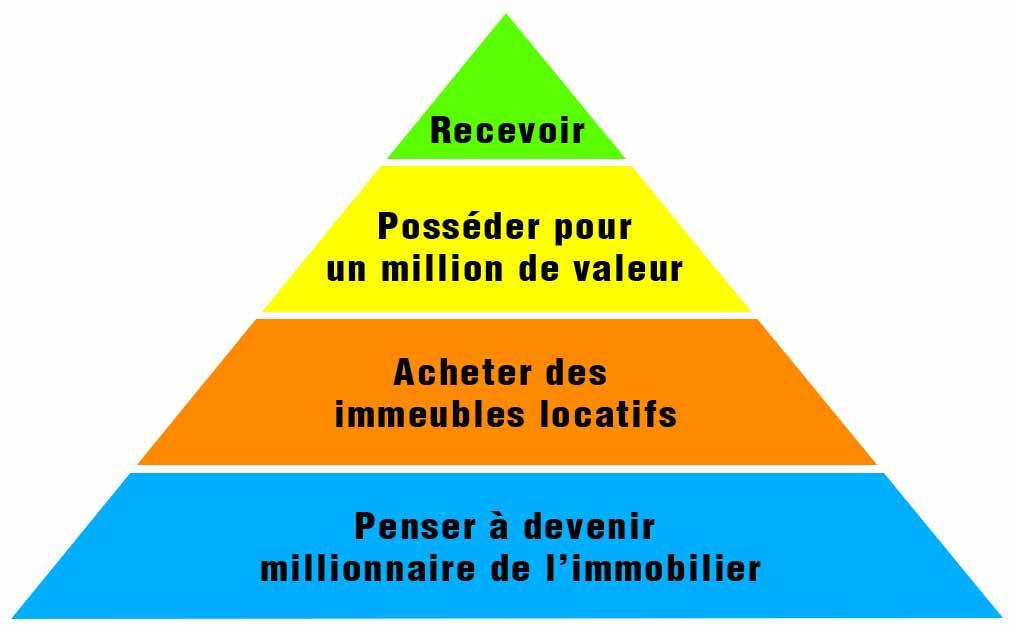 millionnaire-immobilier