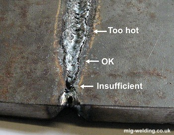 Root penetration with backing heat sink