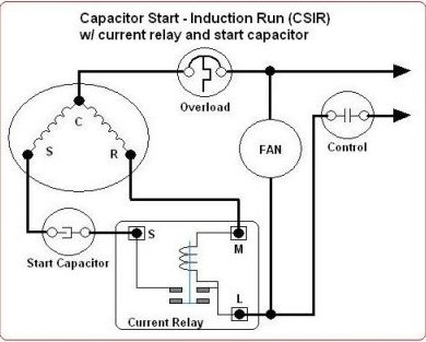 Start Capacitor Wiring Diagram : 30 Wiring Diagram Images