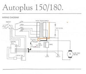 sip autoplus 180 help? | MIG Welding Forum