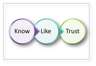 KnowLikeTrust3