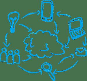 Online Marketing Social Media Ideas Inspiration
