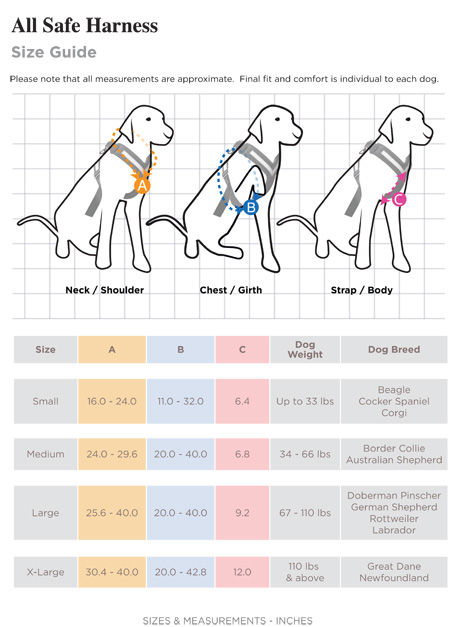 Allsafe Harness Allsafe Dog Harness Mighty Mite Dog Gear