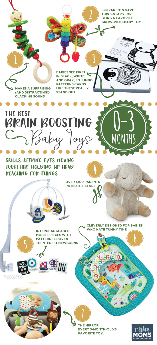 0-3 Months: The Best Brain-Boosting Baby Toys: A Buying Guide Toys in 2019: Boost Your Baby\u0027s Brain Through Play