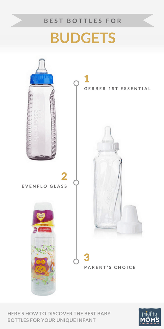 Best Baby Bottle for Budgets - MightyMoms.club