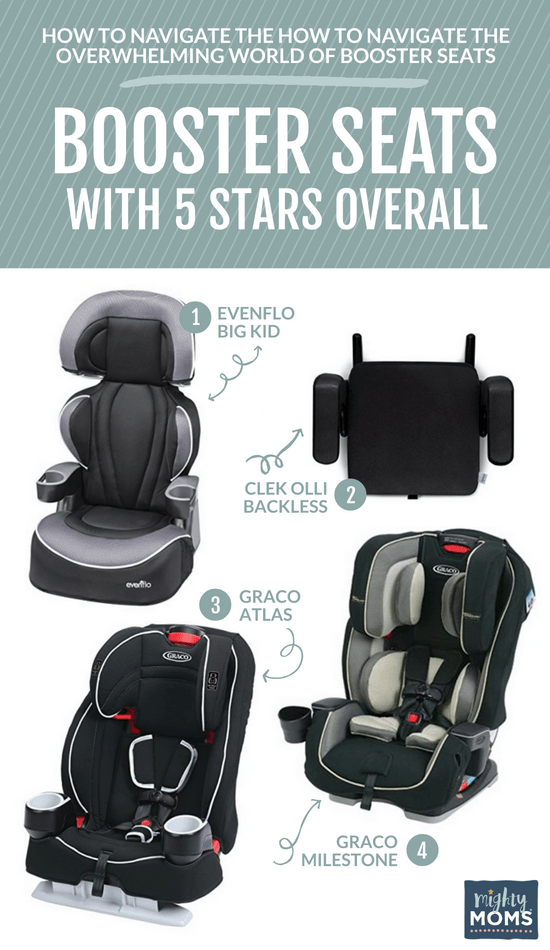 Top-Rated Booster Seats - MightyMoms.club