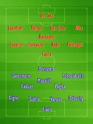 France vs Spain lineups
