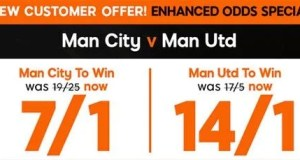 Manchester City vs Manchester United Prediction and Bet