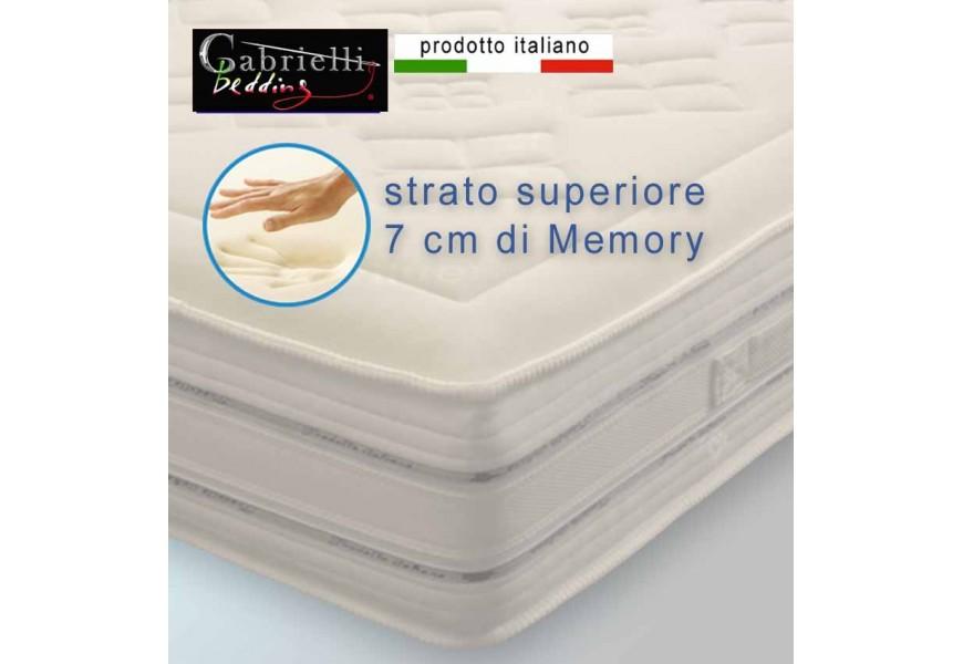 Materassi memory 190 x 80 x 25 materasso 190 x 160 x 25 materasso memory foam 25 cm 120 x 190. Memory 7