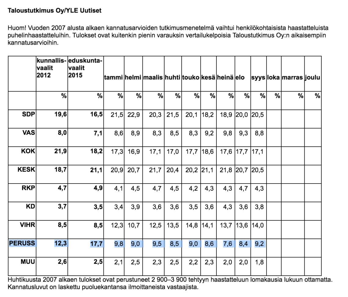 na%cc%88ytto%cc%88kuva-2016-11-12-kello-12-03-44