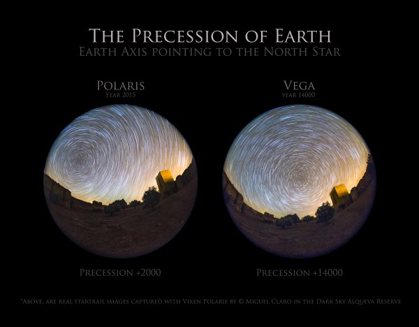 The Precession of Earth – New Photo Technique showing a ...