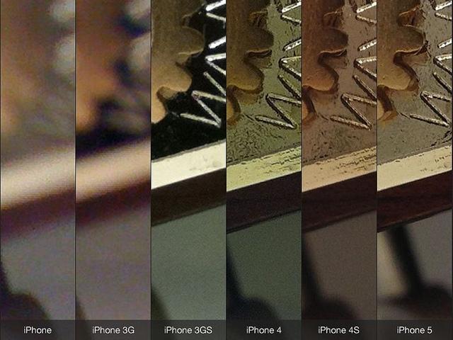 Evolución de las cámaras de iPhone