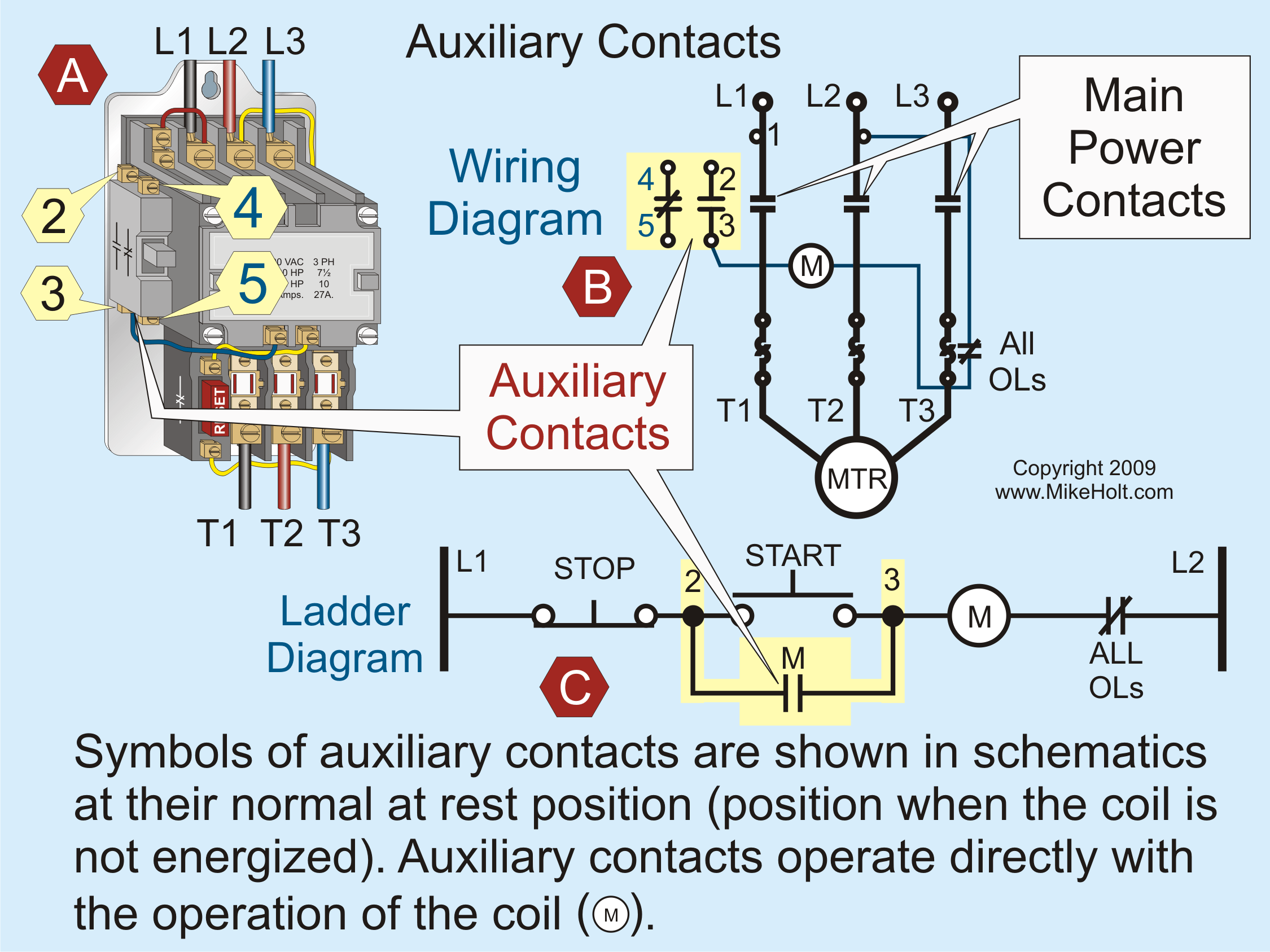 Basic Contactor Wiring Diagram : Lighting contactor wiring diagram