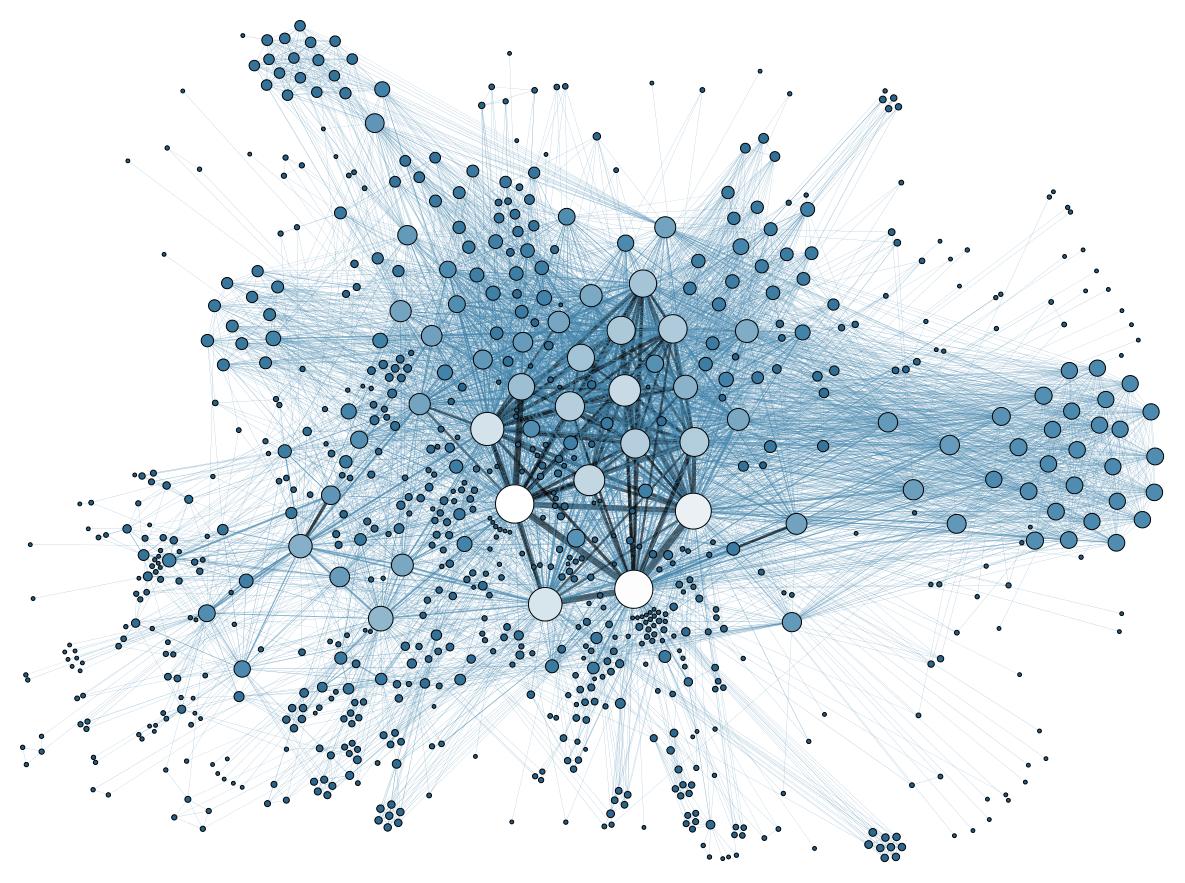two free twitter network visualization tools navigating digital