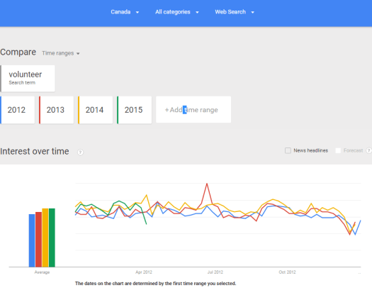 Google Trends Explore