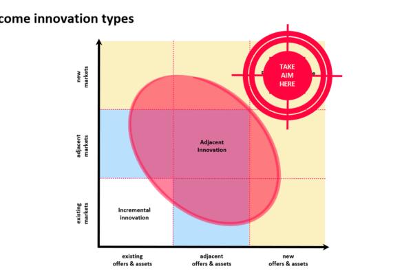 mike-pinder-maersk-ap-moller-keynote-design-thinking-innovation-strategy1