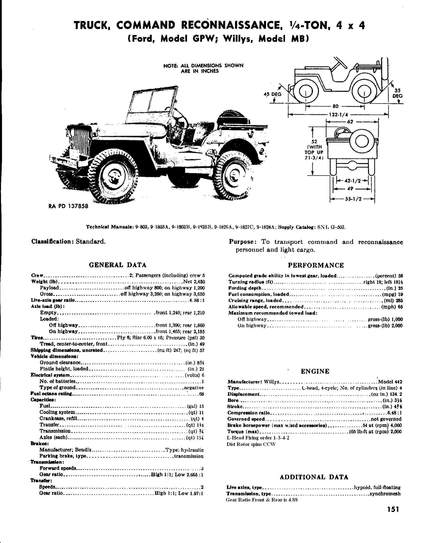 Military Generators Sizes | Wiring Diagram Database