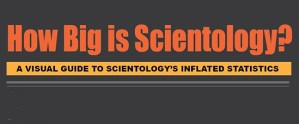 How Big Is Scientology? Lies Exposed