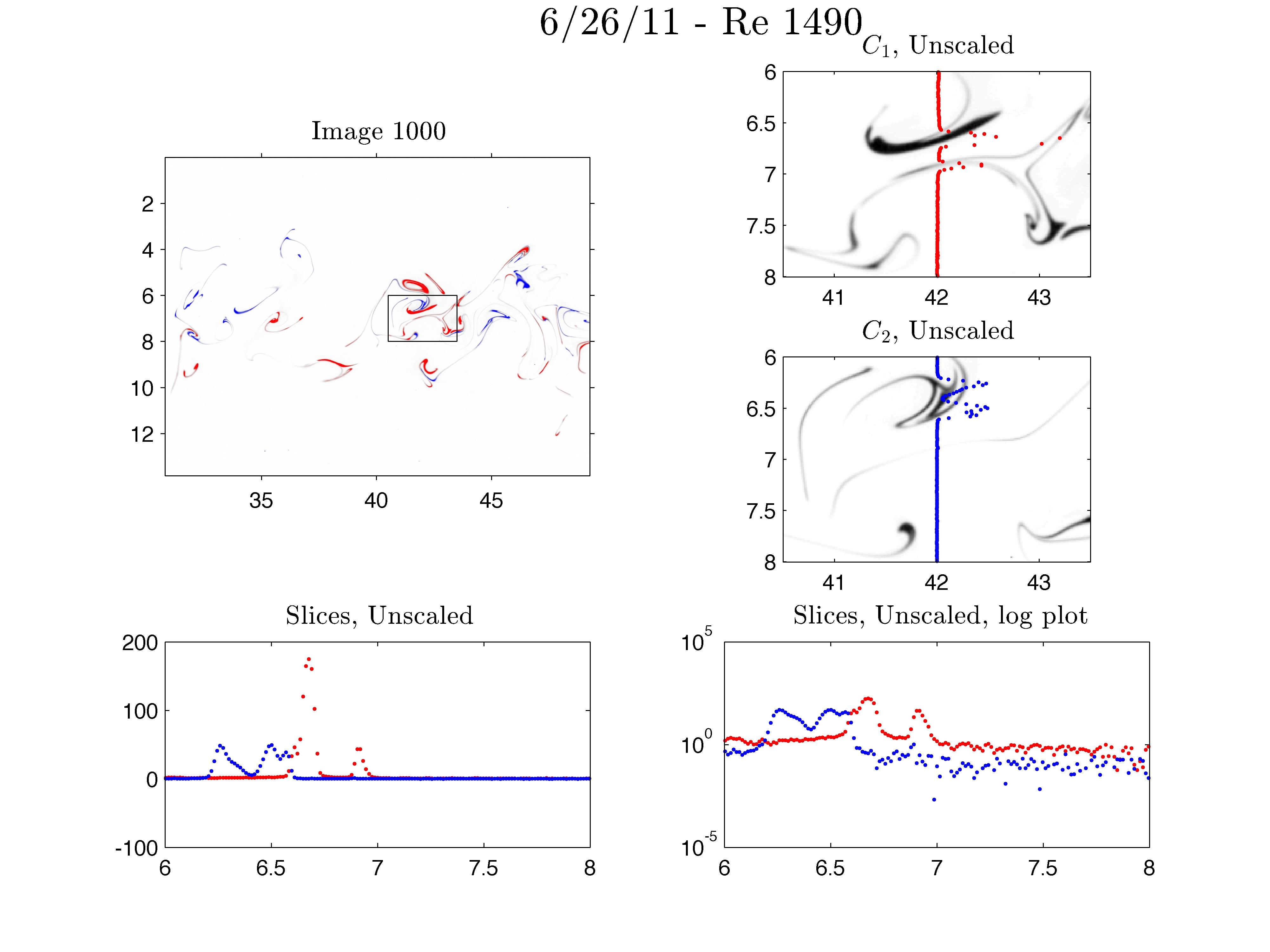 Plot 2 graphs in one figure matlab