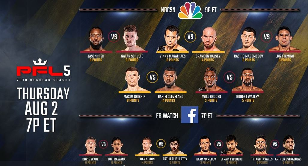 PFL 5 Event Results