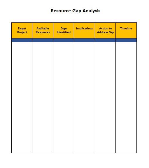GAP Analysis Template 15
